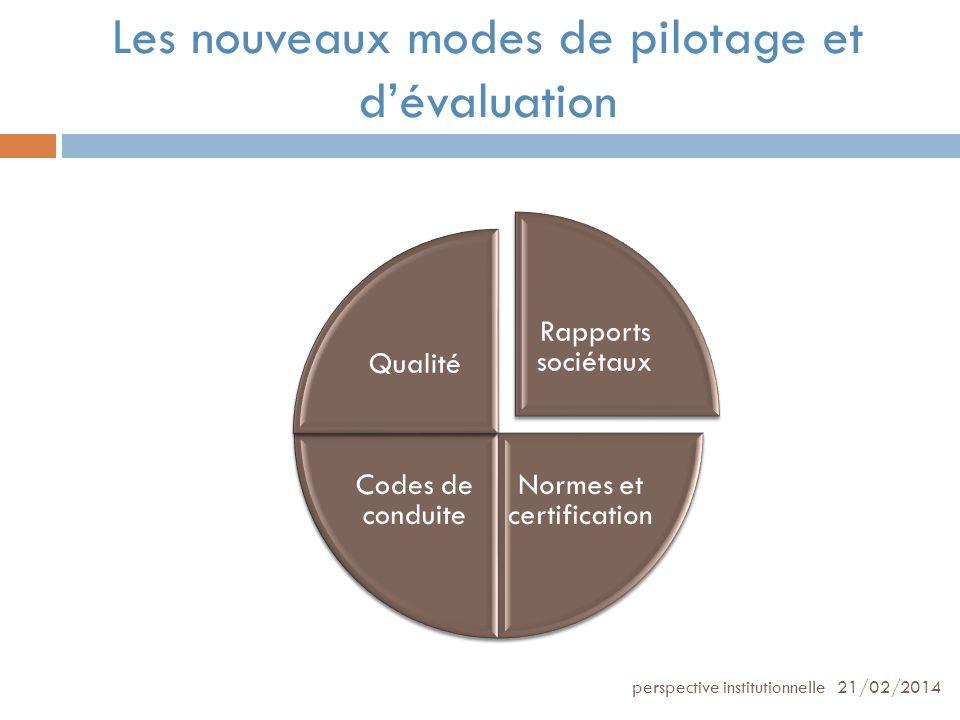 Les nouveaux modes de pilotage et dévaluation 21/02/2014 perspective institutionnelle Rapports sociétaux Normes et certification Codes de conduite Qua