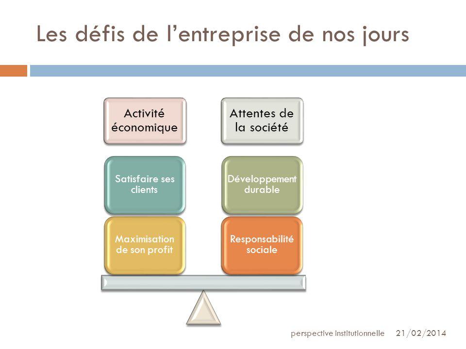 Les défis de lentreprise de nos jours 21/02/2014 perspective institutionnelle Activité économique Attentes de la société Responsabilité sociale Dévelo