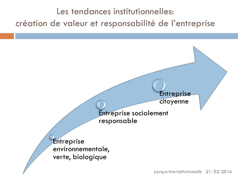Les tendances institutionnelles: création de valeur et responsabilité de lentreprise 21/02/2014perspective institutionnelle Entreprise environnemental