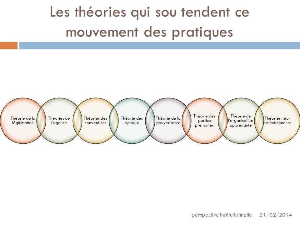 Les formes de contrôle dans lentreprise 21/02/2014perspective institutionnelle Contrôle objectif Contrôle subjectif