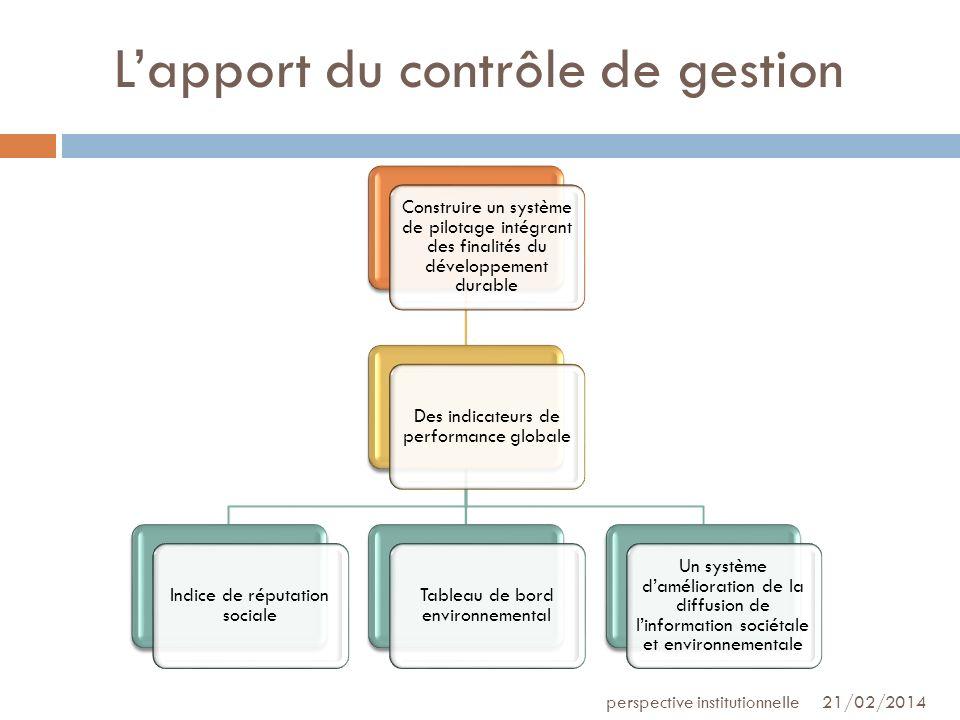 Lapport du contrôle de gestion 21/02/2014perspective institutionnelle Construire un système de pilotage intégrant des finalités du développement durab