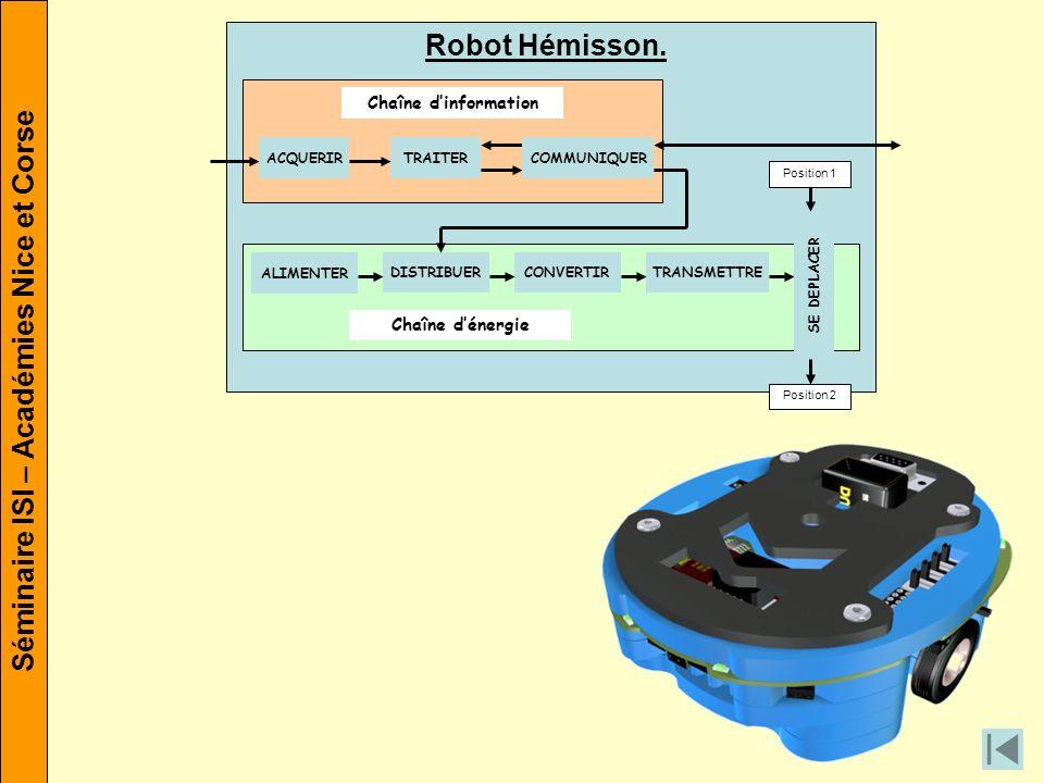 Robot Hémisson.