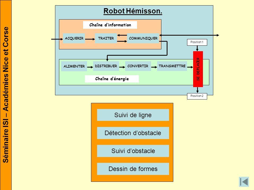 Séminaire ISI – Académies Nice et Corse Suivi de ligne Détection dobstacle Suivi dobstacle Dessin de formes Robot Hémisson.