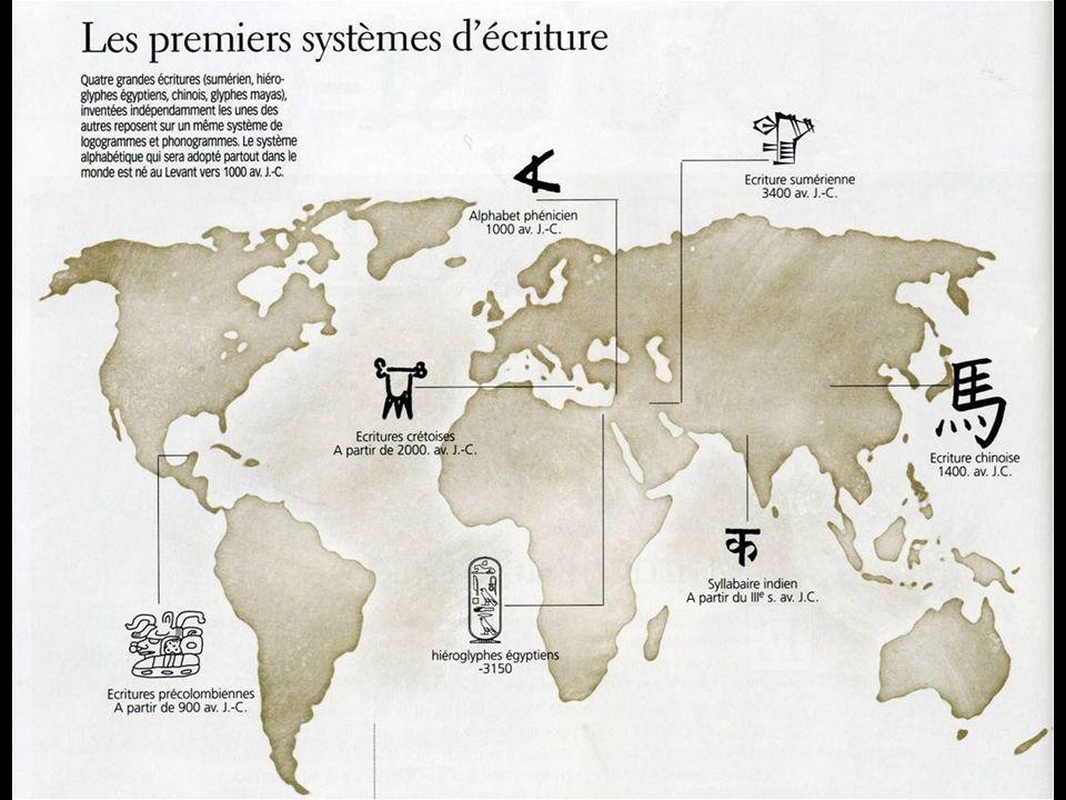 Lécriture est née vers 3300 av JC en Mésopotamie mais de nombreux autres systèmes décriture naissent à cette époque ou plus tard.