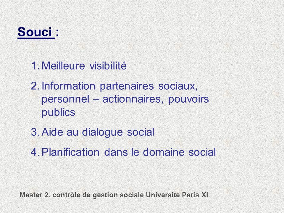 Souci : 1.Meilleure visibilité 2.Information partenaires sociaux, personnel – actionnaires, pouvoirs publics 3.Aide au dialogue social 4.Planification
