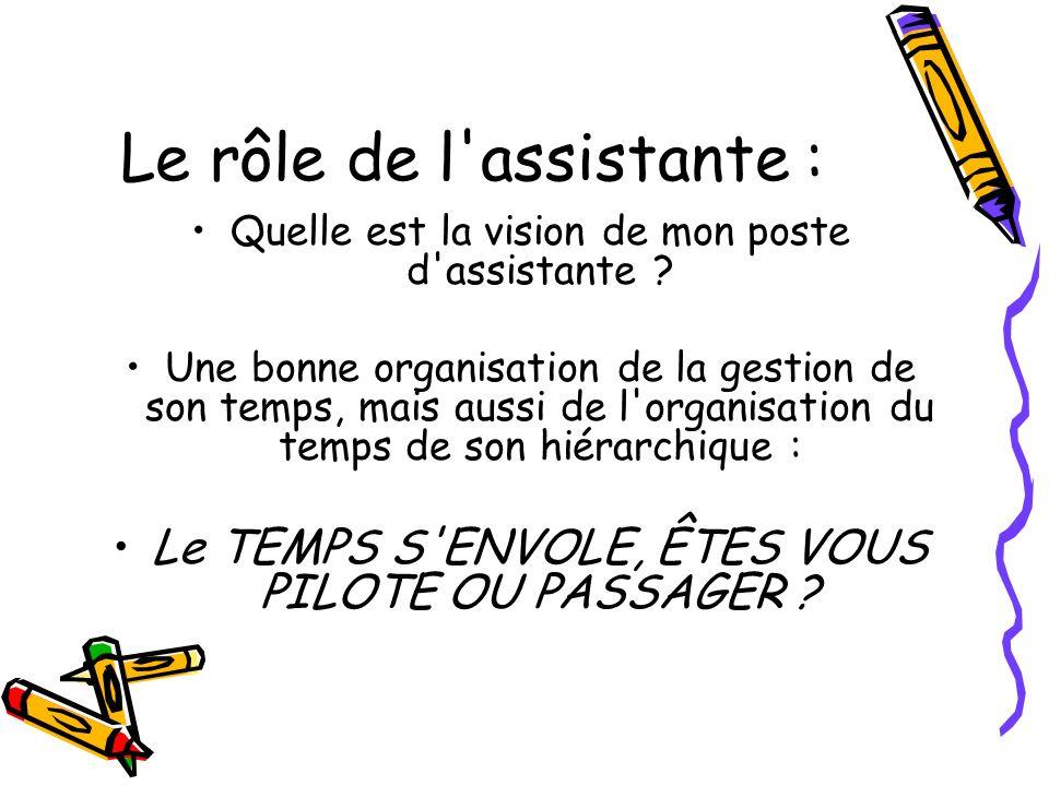 Le rôle de l'assistante : Quelle est la vision de mon poste d'assistante ? Une bonne organisation de la gestion de son temps, mais aussi de l'organisa