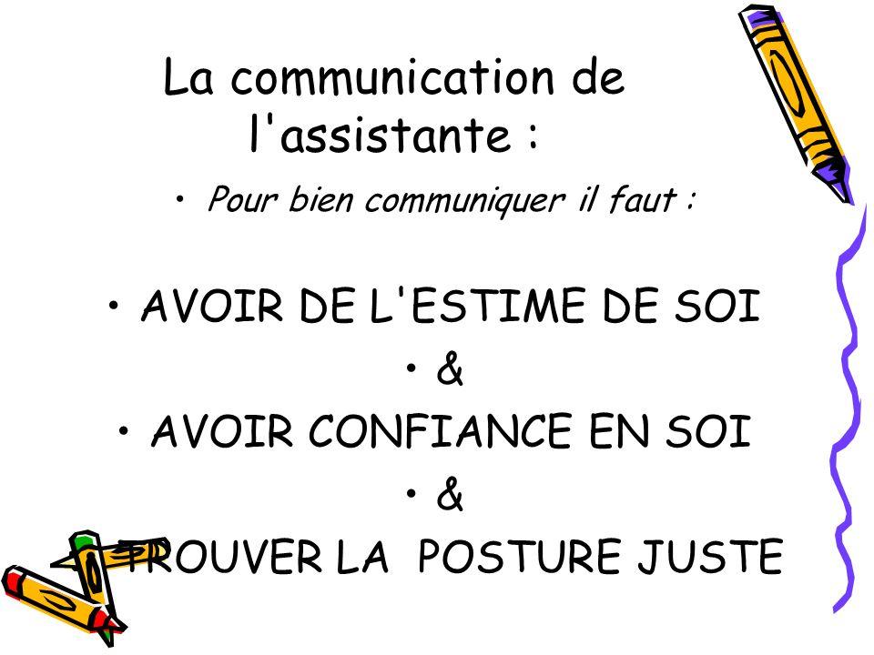 La communication de l'assistante : Pour bien communiquer il faut : AVOIR DE L'ESTIME DE SOI & AVOIR CONFIANCE EN SOI & TROUVER LA POSTURE JUSTE