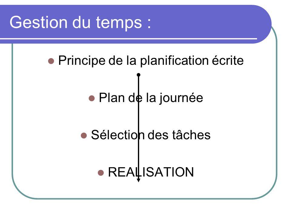 Gestion du temps : Principe de la planification écrite Plan de la journée Sélection des tâches REALISATION