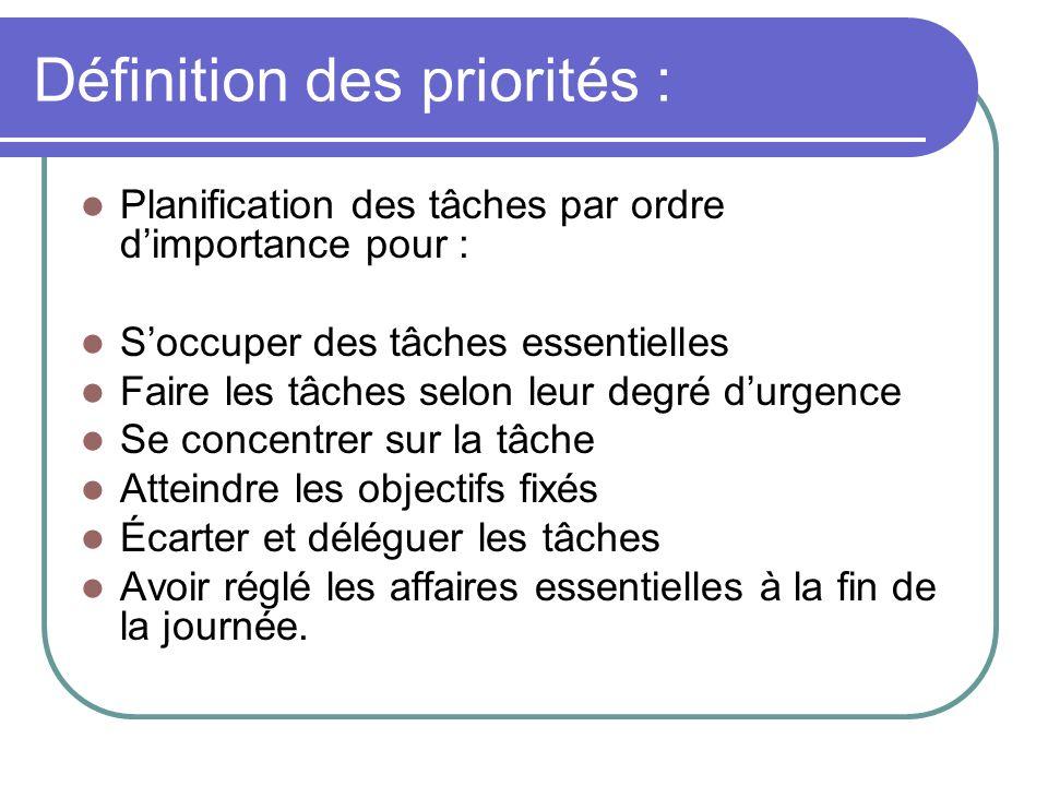 Définition des priorités : Planification des tâches par ordre dimportance pour : Soccuper des tâches essentielles Faire les tâches selon leur degré du