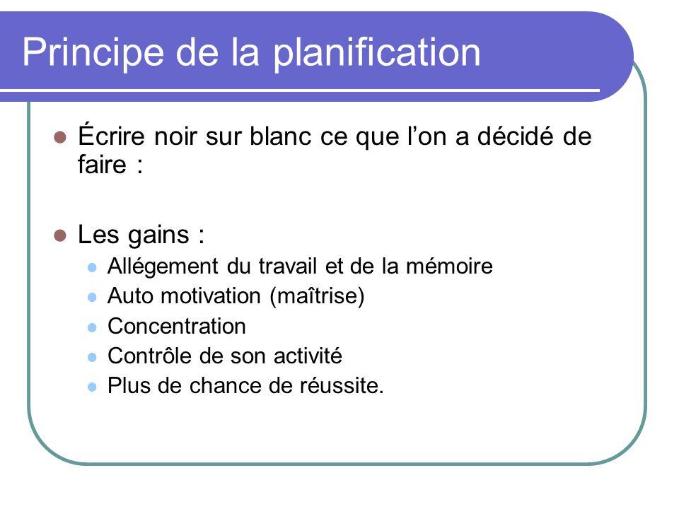 Principe de la planification Écrire noir sur blanc ce que lon a décidé de faire : Les gains : Allégement du travail et de la mémoire Auto motivation (