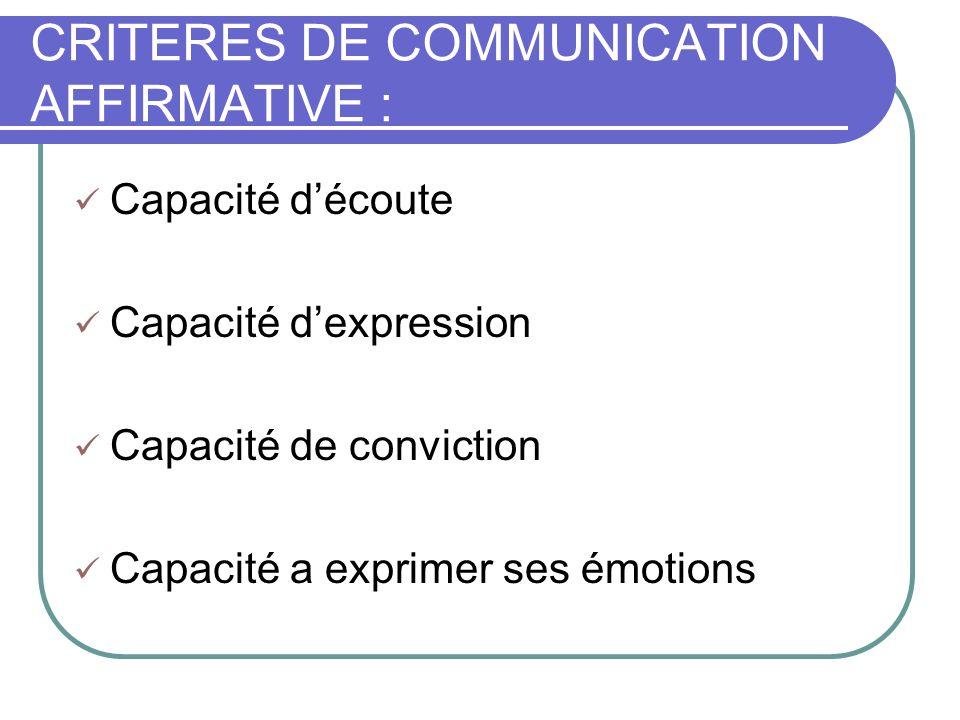 CRITERES DE COMMUNICATION AFFIRMATIVE : Capacité découte Capacité dexpression Capacité de conviction Capacité a exprimer ses émotions