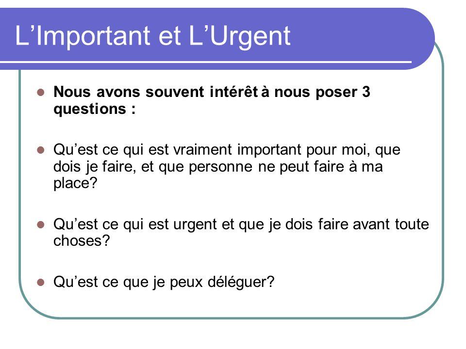 LImportant et LUrgent Nous avons souvent intérêt à nous poser 3 questions : Quest ce qui est vraiment important pour moi, que dois je faire, et que pe