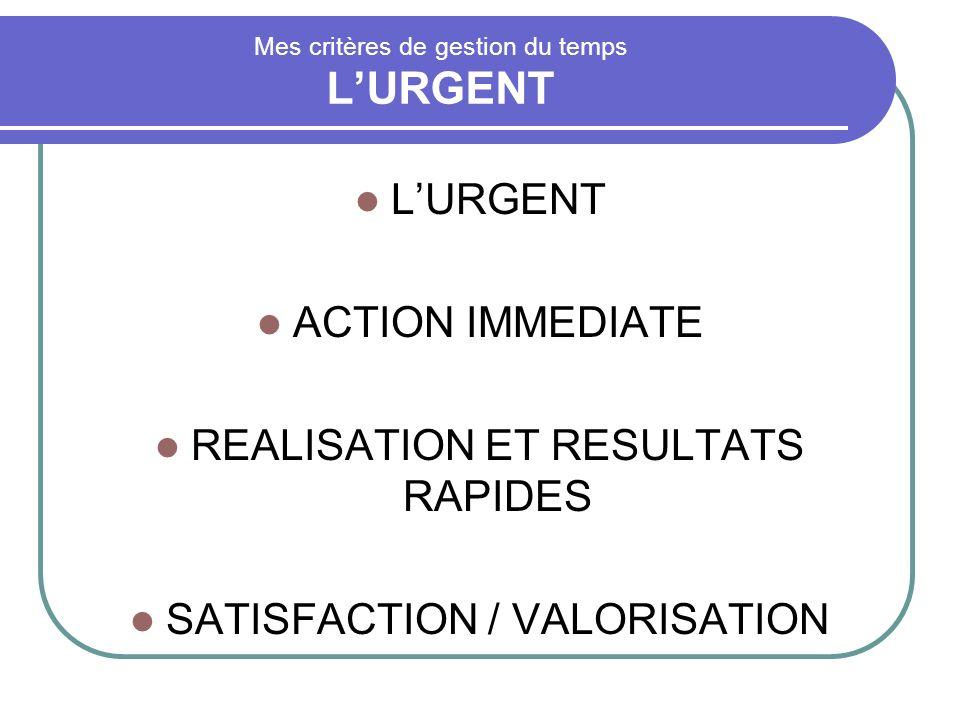 Mes critères de gestion du temps LURGENT LURGENT ACTION IMMEDIATE REALISATION ET RESULTATS RAPIDES SATISFACTION / VALORISATION