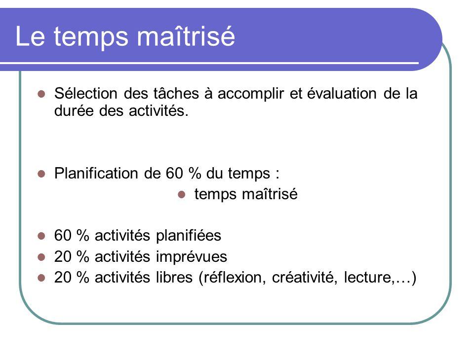 Le temps maîtrisé Sélection des tâches à accomplir et évaluation de la durée des activités. Planification de 60 % du temps : temps maîtrisé 60 % activ