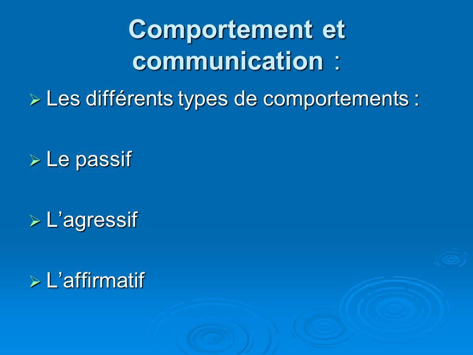 Comportement et communication : Les différents types de comportements : Les différents types de comportements : Le passif Le passif Lagressif Lagressif Laffirmatif Laffirmatif