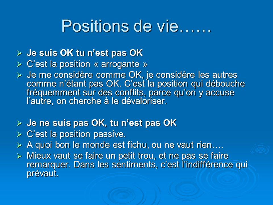 Positions de vie…… Je suis OK tu nest pas OK Je suis OK tu nest pas OK Cest la position « arrogante » Cest la position « arrogante » Je me considère comme OK, je considère les autres comme nétant pas OK.
