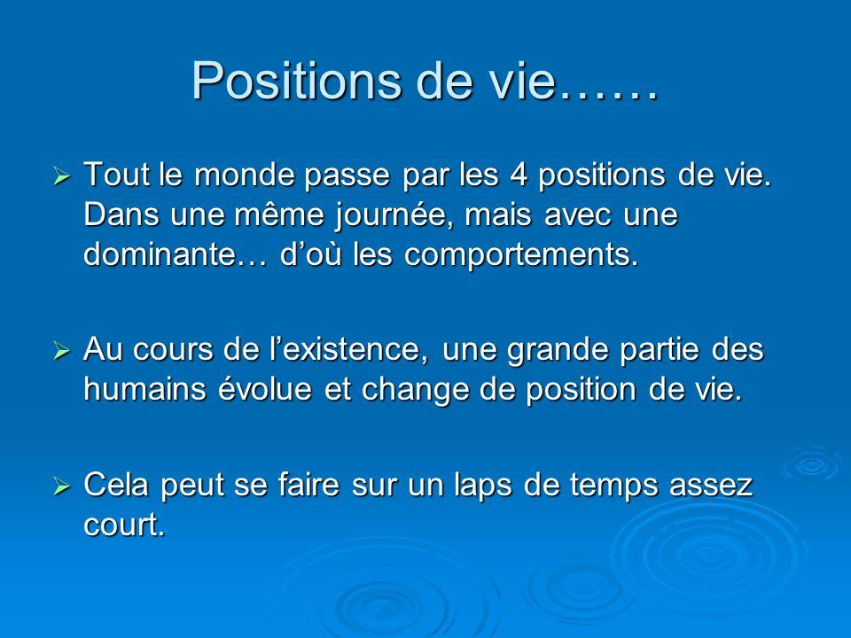 Positions de vie…… Tout le monde passe par les 4 positions de vie.