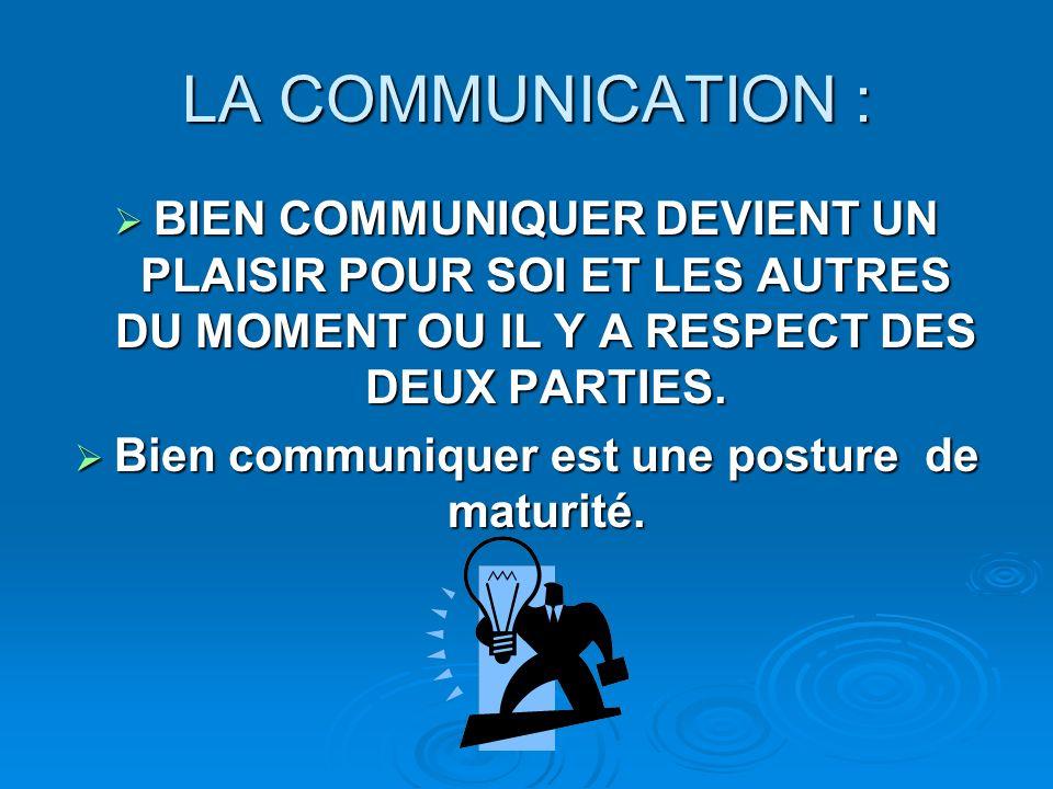 LA COMMUNICATION : BIEN COMMUNIQUER DEVIENT UN PLAISIR POUR SOI ET LES AUTRES DU MOMENT OU IL Y A RESPECT DES DEUX PARTIES.