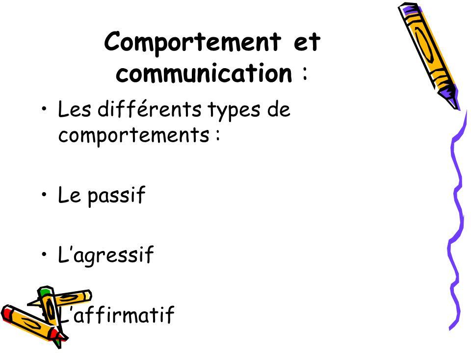 Comportement et communication : Les différents types de comportements : Le passif Lagressif Laffirmatif