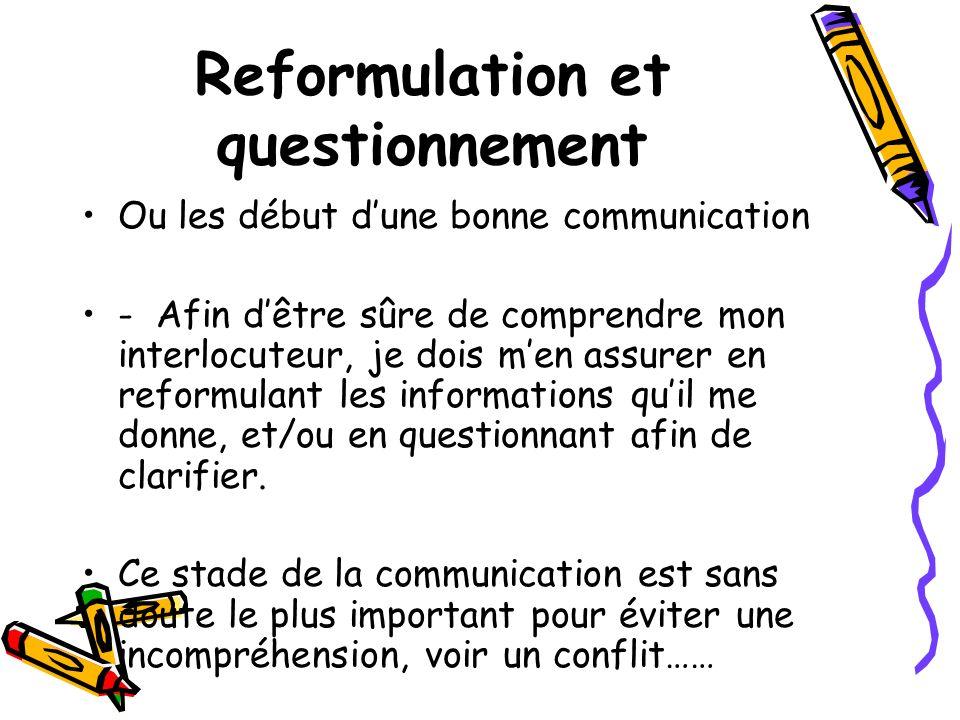 Reformulation et questionnement Ou les début dune bonne communication - Afin dêtre sûre de comprendre mon interlocuteur, je dois men assurer en reform