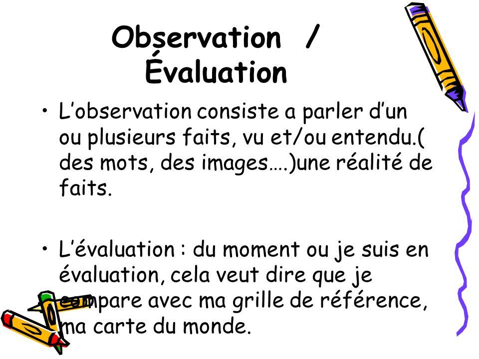 Observation / Évaluation Lobservation consiste a parler dun ou plusieurs faits, vu et/ou entendu.( des mots, des images….)une réalité de faits. Lévalu