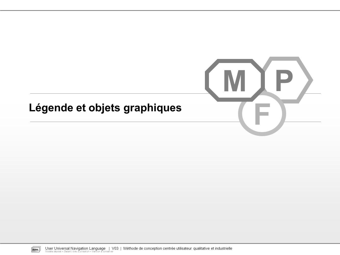 P F M User Universal Navigation Language | V03 | Méthode de conception centrée utilisateur qualitative et industrielle Modèle déposé – Gabarit libre d