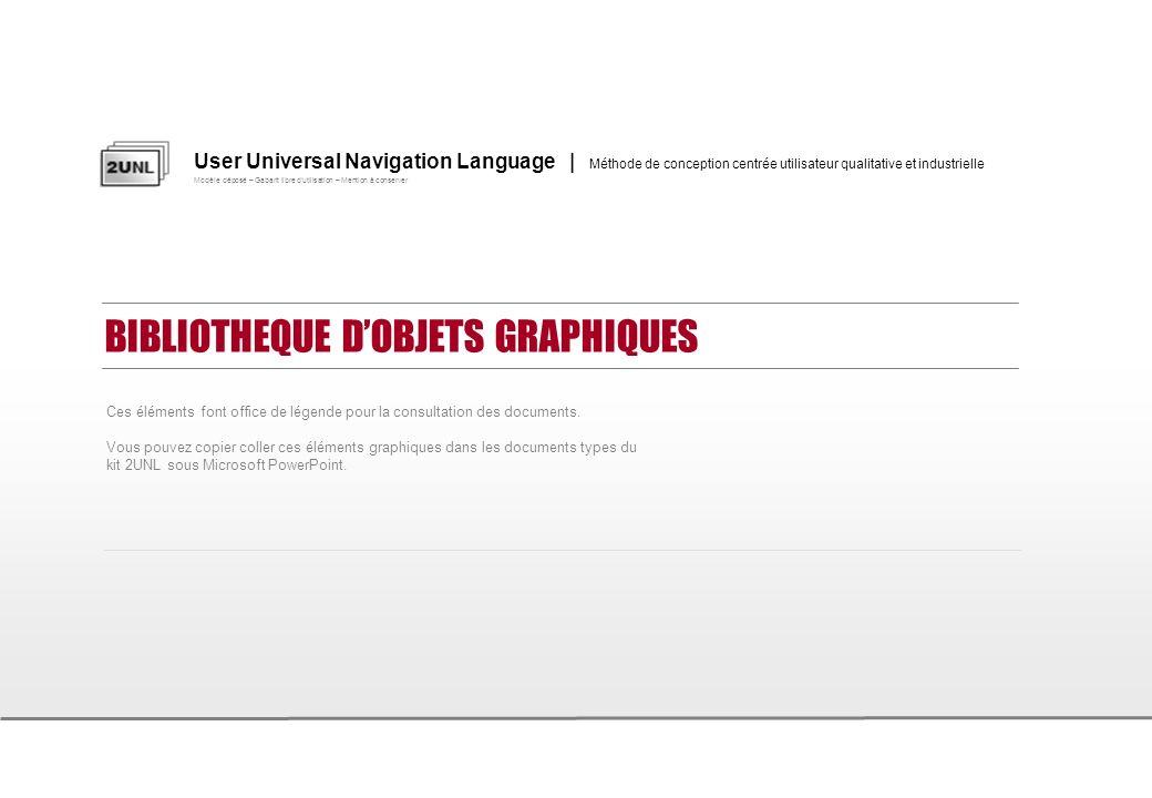 User Universal Navigation Language | Méthode de conception centrée utilisateur qualitative et industrielle Modèle déposé – Gabarit libre dutilisation