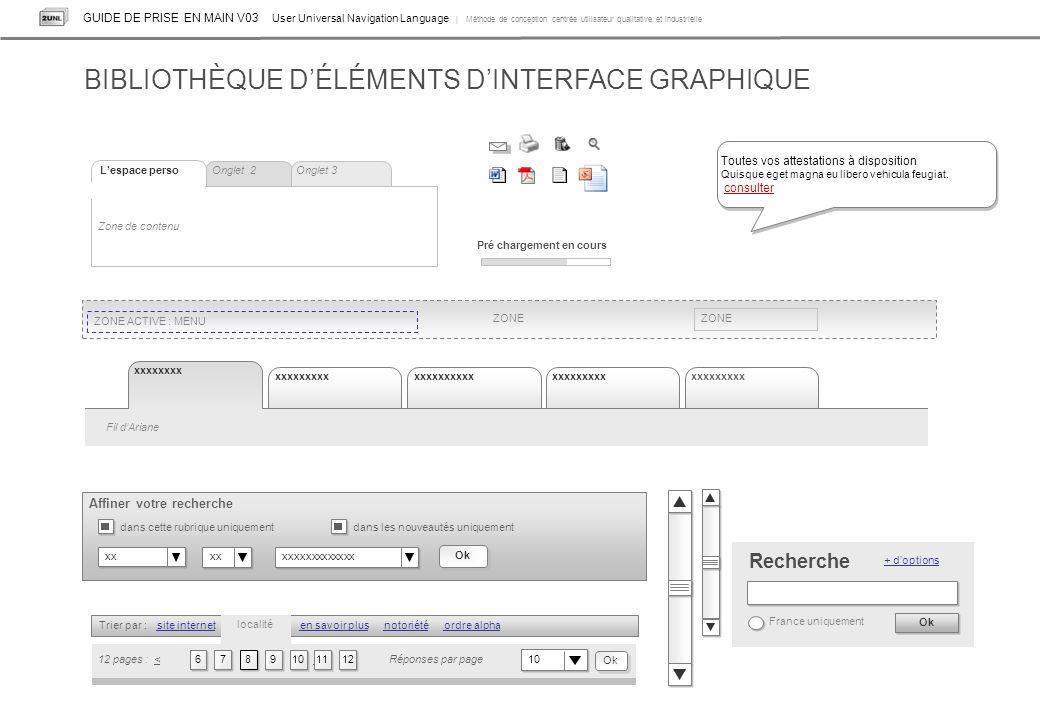 MODELE 2UNL V02 GUIDE DE PRISE EN MAIN V03 User Universal Navigation Language | Méthode de conception centrée utilisateur qualitative et industrielle