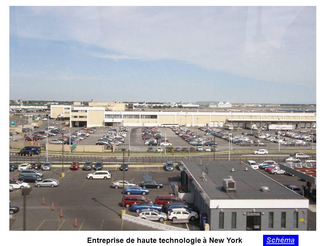 Entreprise de haute technologie à New York Schéma