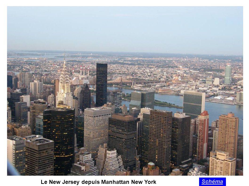 Le New Jersey depuis Manhattan New York Schéma