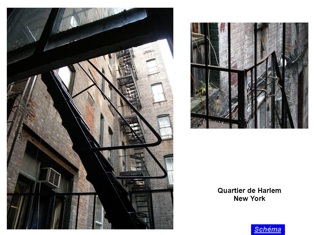 Quartier de Harlem New York Schéma