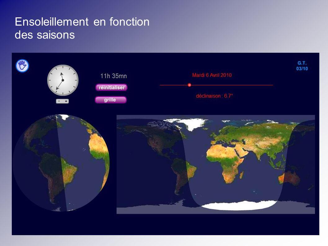 Réglage du banc d essai « Ombre portée » Les points cardinaux Positionner l orbite sur la saison printemps automne.