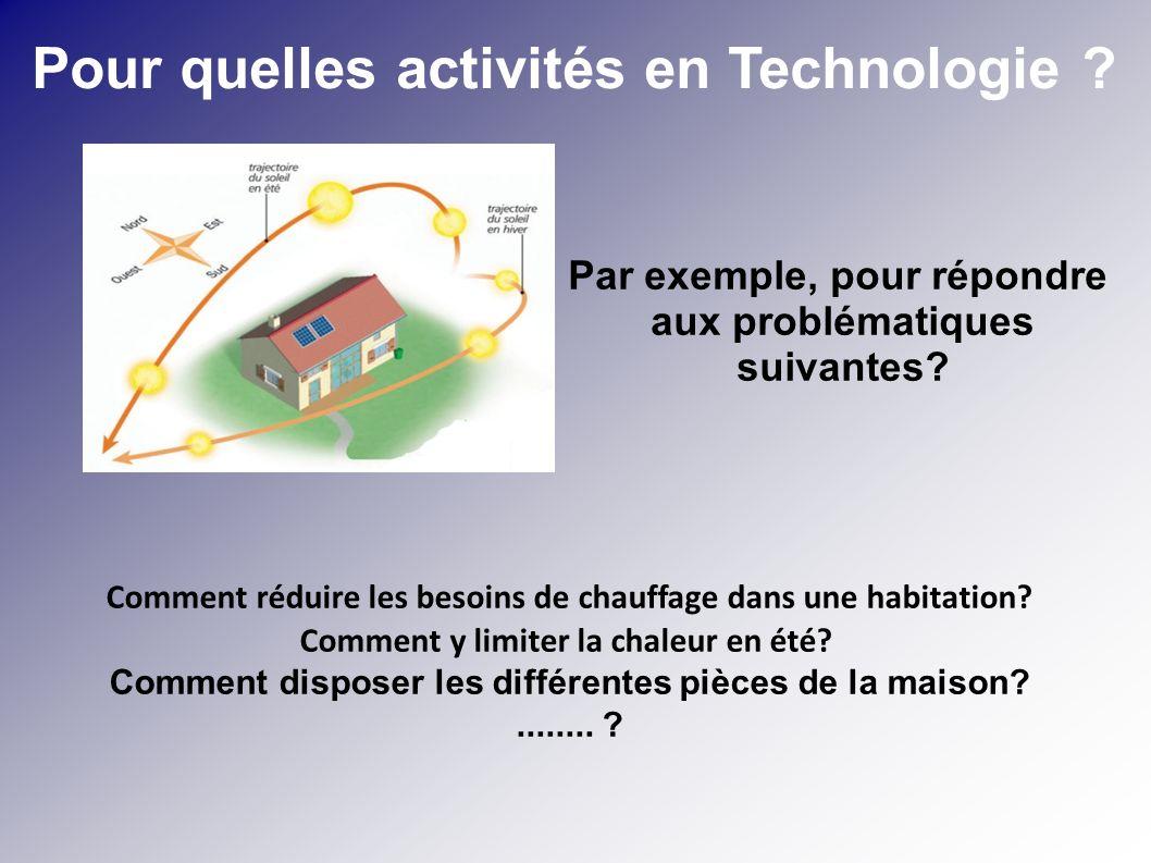 Pour quelles activités en Technologie ? Comment réduire les besoins de chauffage dans une habitation? Comment y limiter la chaleur en été? Comment dis