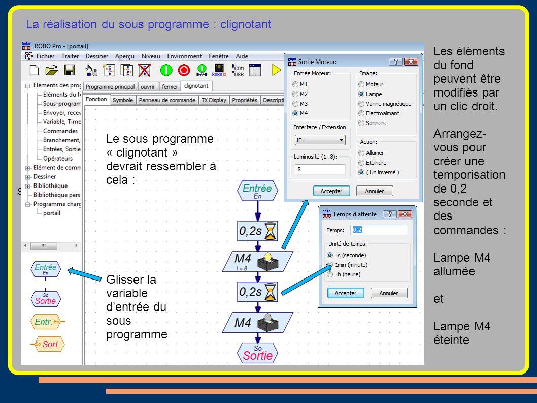 s La réalisation du sous programme : clignotant Glisser la variable dentrée du sous programme Les éléments du fond peuvent être modifiés par un clic d