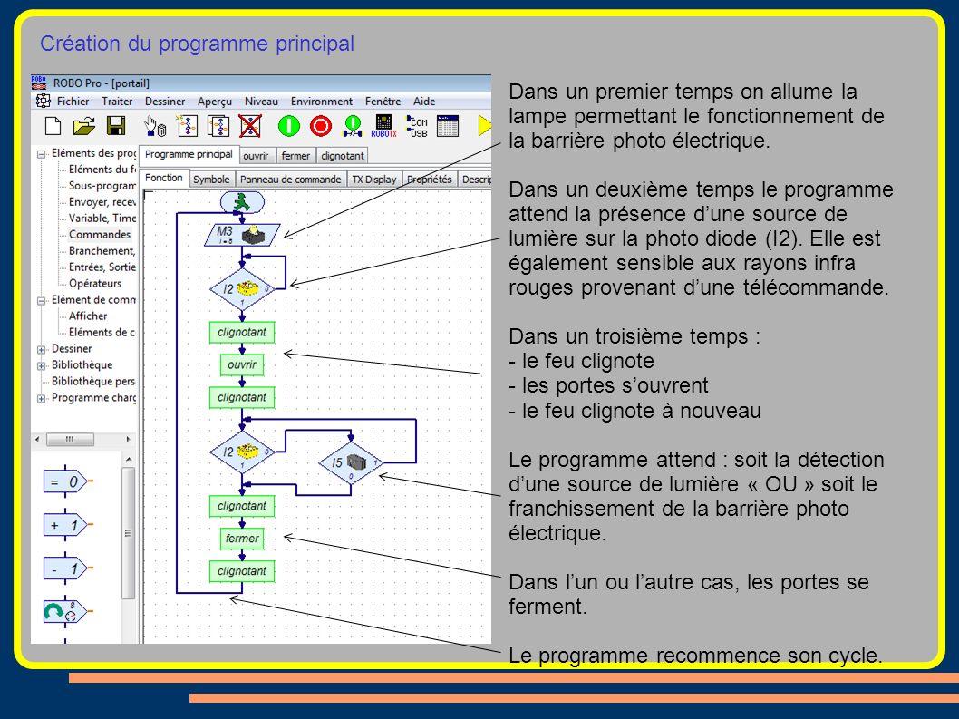 Création du programme principal Dans un premier temps on allume la lampe permettant le fonctionnement de la barrière photo électrique. Dans un deuxièm