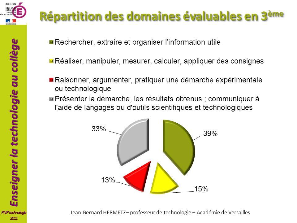 Enseigner la technologie au collège PNP technologie 2011 Répartition des domaines évaluables en 3 ème Jean-Bernard HERMETZ– professeur de technologie – Académie de Versailles