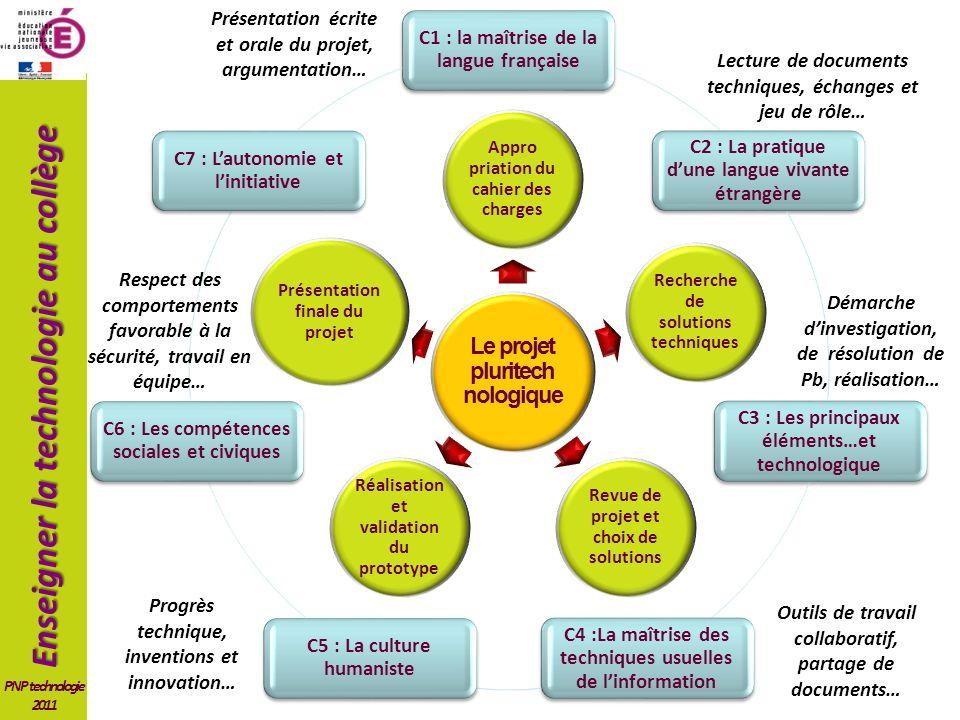 Enseigner la technologie au collège PNP technologie 2011 Le projet pluritech nologique Appro priation du cahier des charges Recherche de solutions tec