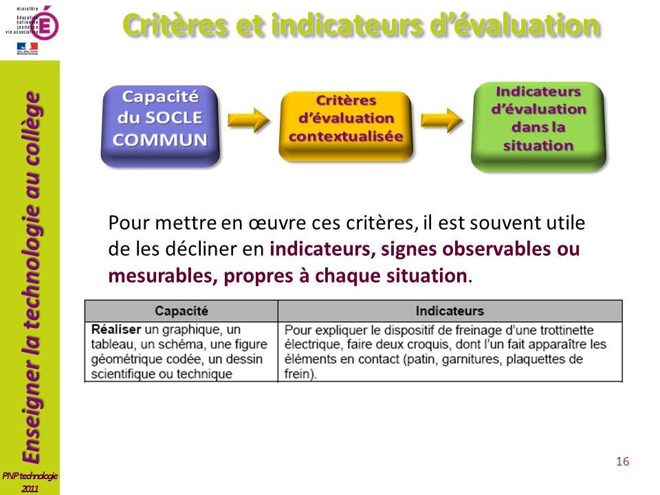 Enseigner la technologie au collège PNP technologie 2011 Critères et indicateurs dévaluation Pour mettre en œuvre ces critères, il est souvent utile d