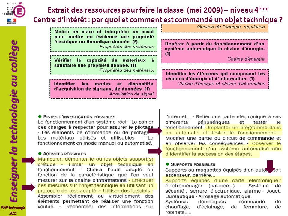 Enseigner la technologie au collège PNP technologie 2011 Extrait des ressources pour faire la classe (mai 2009) – niveau 4 ème Centre dintérêt : par q