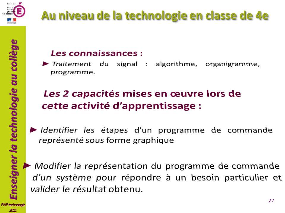 Enseigner la technologie au collège PNP technologie 2011 Au niveau de la technologie en classe de 4e 27