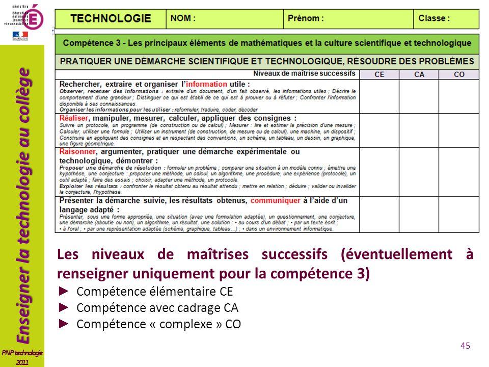 Enseigner la technologie au collège PNP technologie 2011 Les niveaux de maîtrises successifs (éventuellement à renseigner uniquement pour la compétence 3) Compétence élémentaire CE Compétence avec cadrage CA Compétence « complexe » CO 45