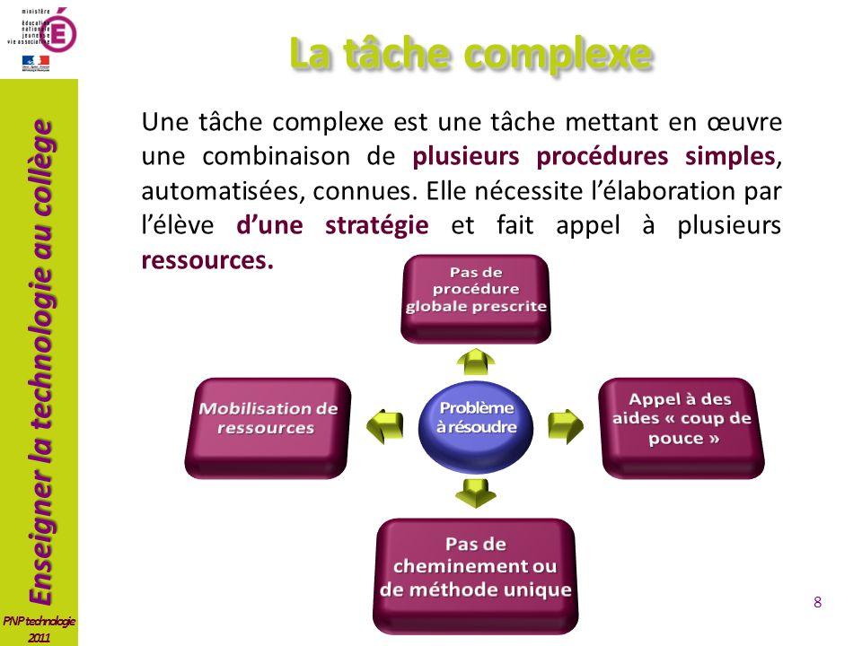 Enseigner la technologie au collège PNP technologie 2011 La tâche complexe Une tâche complexe est une tâche mettant en œuvre une combinaison de plusieurs procédures simples, automatisées, connues.