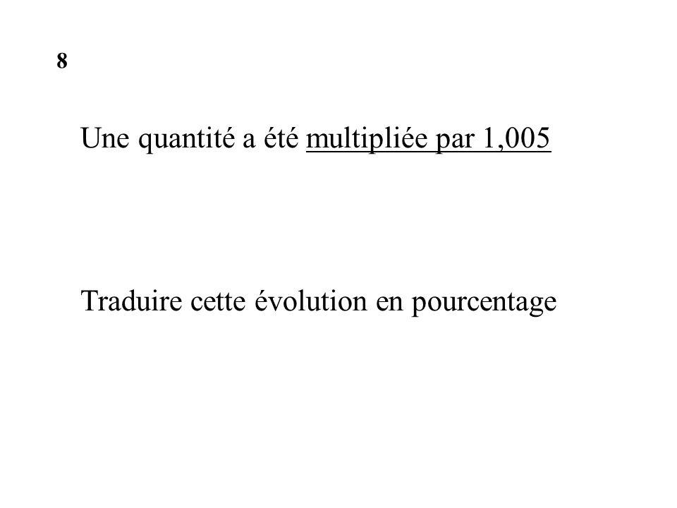 Une quantité a été multipliée par 1,005 Traduire cette évolution en pourcentage 8