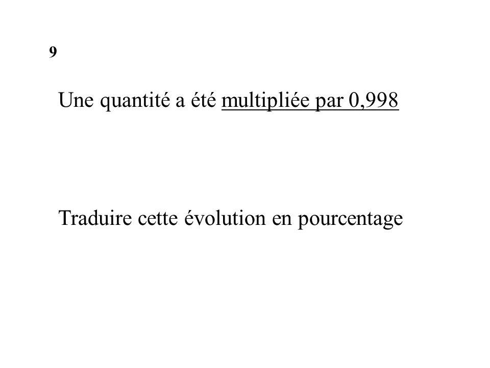 Une quantité a été multipliée par 0,998 Traduire cette évolution en pourcentage 9