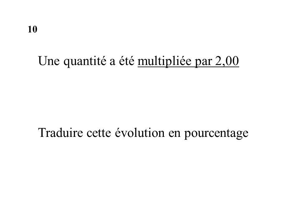 Une quantité a été multipliée par 2,00 Traduire cette évolution en pourcentage 10