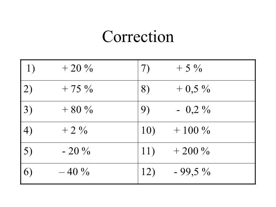 Correction 1) + 20 %7) + 5 % 2) + 75 %8) + 0,5 % 3) + 80 %9) - 0,2 % 4) + 2 %10) + 100 % 5) - 20 %11) + 200 % 6) – 40 %12) - 99,5 %