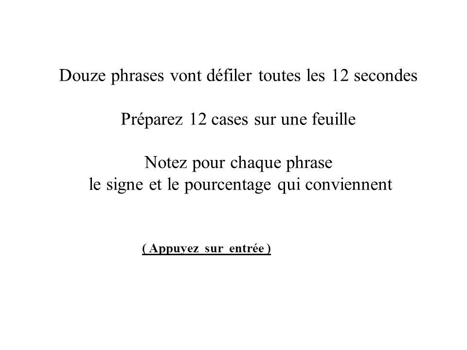Douze phrases vont défiler toutes les 12 secondes Préparez 12 cases sur une feuille Notez pour chaque phrase le signe et le pourcentage qui conviennent ( Appuyez sur entrée )