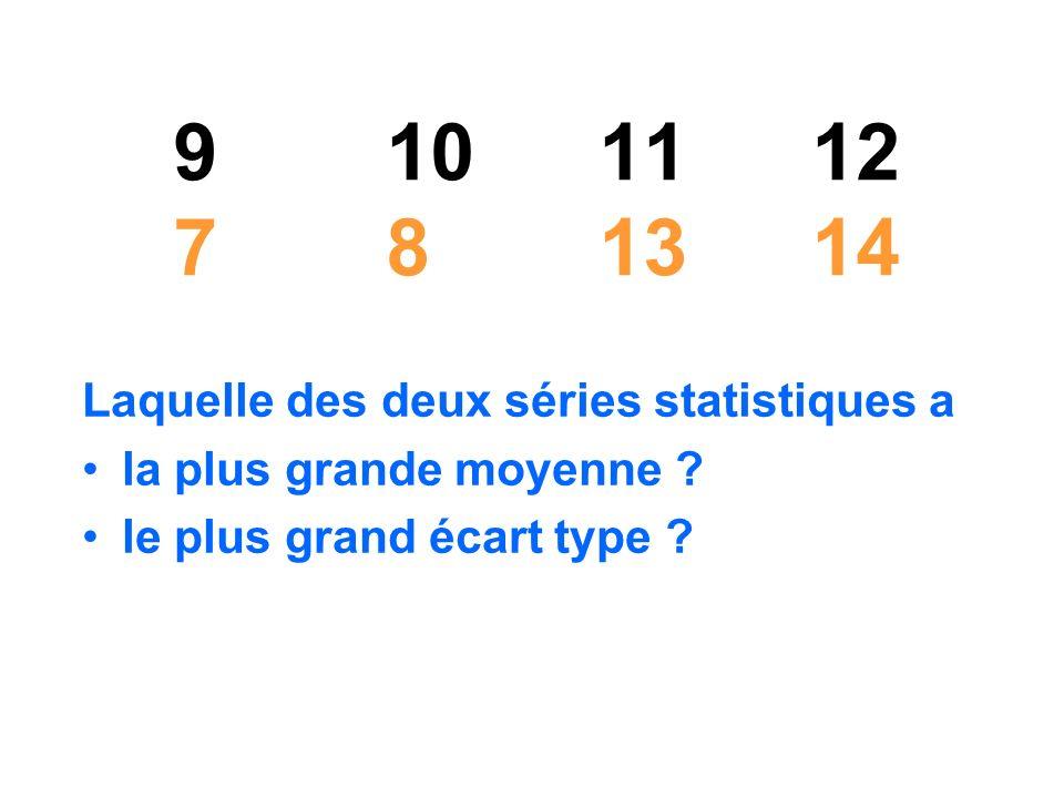 9101112 781314 Laquelle des deux séries statistiques a la plus grande moyenne ? le plus grand écart type ?