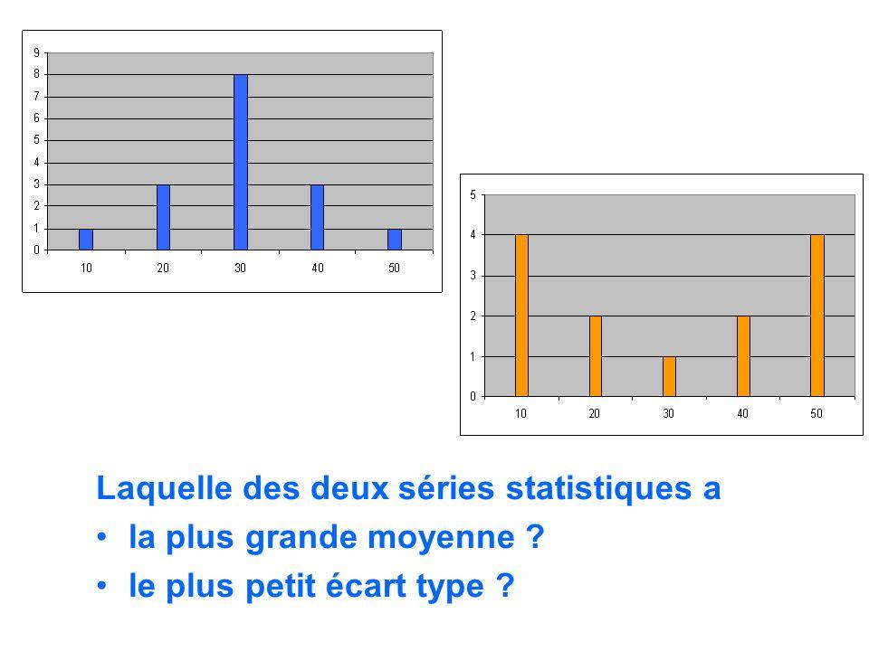 Laquelle des deux séries statistiques a la plus grande moyenne ? le plus petit écart type ?