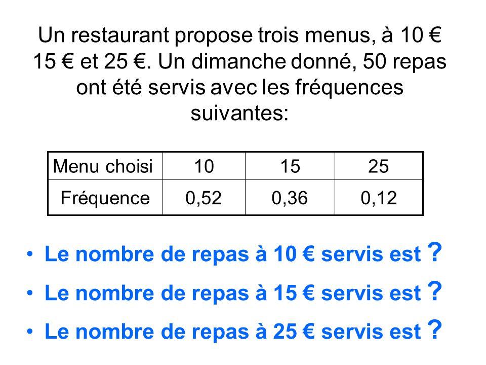 Un restaurant propose trois menus, à 10 15 et 25. Un dimanche donné, 50 repas ont été servis avec les fréquences suivantes: Menu choisi101525 Fréquenc